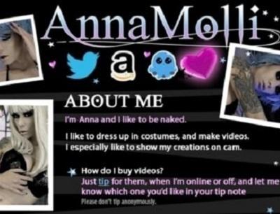 AnnaMolli.com – SITERIP